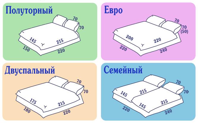 Как сшить постельное белье своими руками с фото
